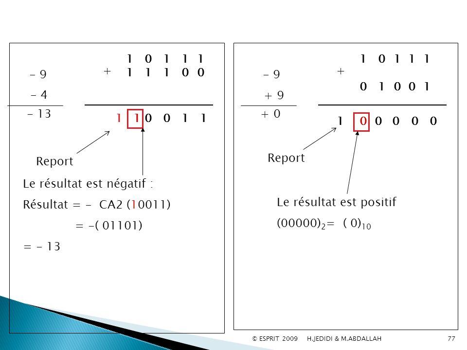 - 9 - 4 - 13 1 0 1 1 1 1 1 1 0 0 + 1 1 0 0 1 1 - 9 + 9 + 0 1 0 1 1 1 0 1 0 0 1 + 1 0 0 0 0 0 Le résultat est négatif : Résultat = - CA2 (10011) = -( 0