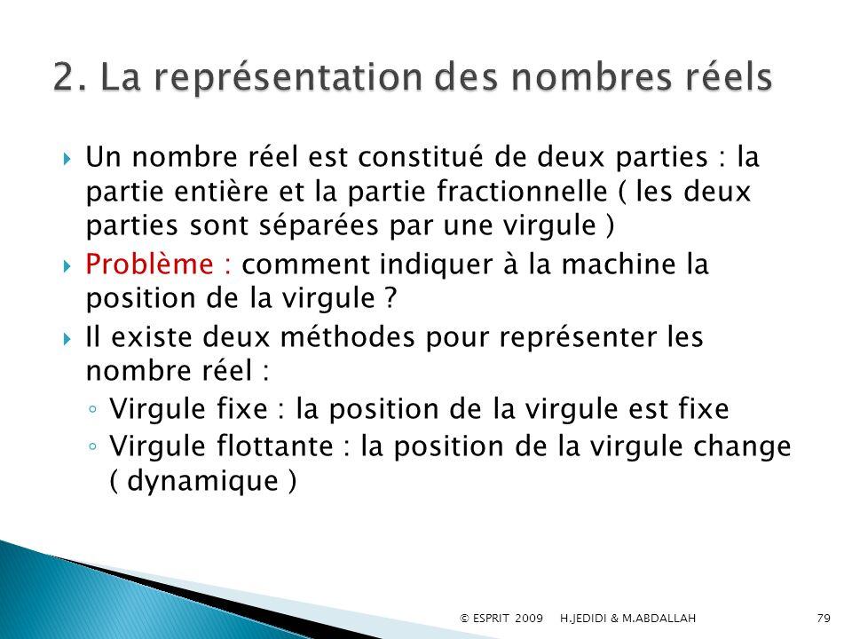 Un nombre réel est constitué de deux parties : la partie entière et la partie fractionnelle ( les deux parties sont séparées par une virgule ) Problèm
