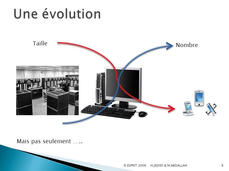 Microcontrôleurs Architecture: CPU, RAM, ROM, interfaces Serie/Parallèle, timer, circuits dinterruptions.