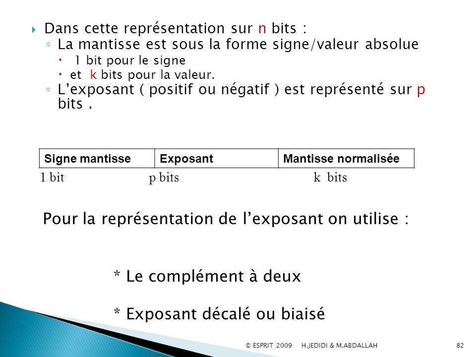 Dans cette représentation sur n bits : La mantisse est sous la forme signe/valeur absolue 1 bit pour le signe et k bits pour la valeur. Lexposant ( po