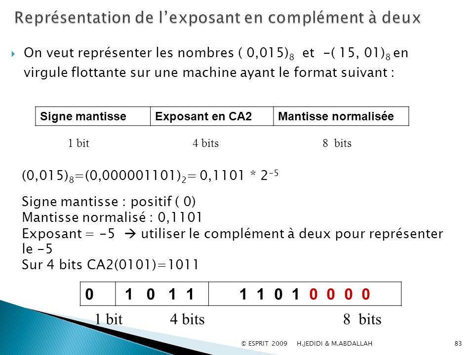 On veut représenter les nombres ( 0,015) 8 et -( 15, 01) 8 en virgule flottante sur une machine ayant le format suivant : Signe mantisseExposant en CA