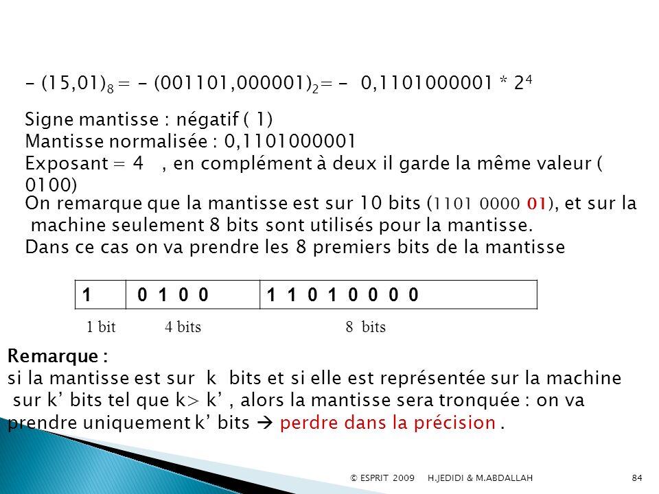 - (15,01) 8 = - (001101,000001) 2 = - 0,1101000001 * 2 4 Signe mantisse : négatif ( 1) Mantisse normalisée : 0,1101000001 Exposant = 4, en complément