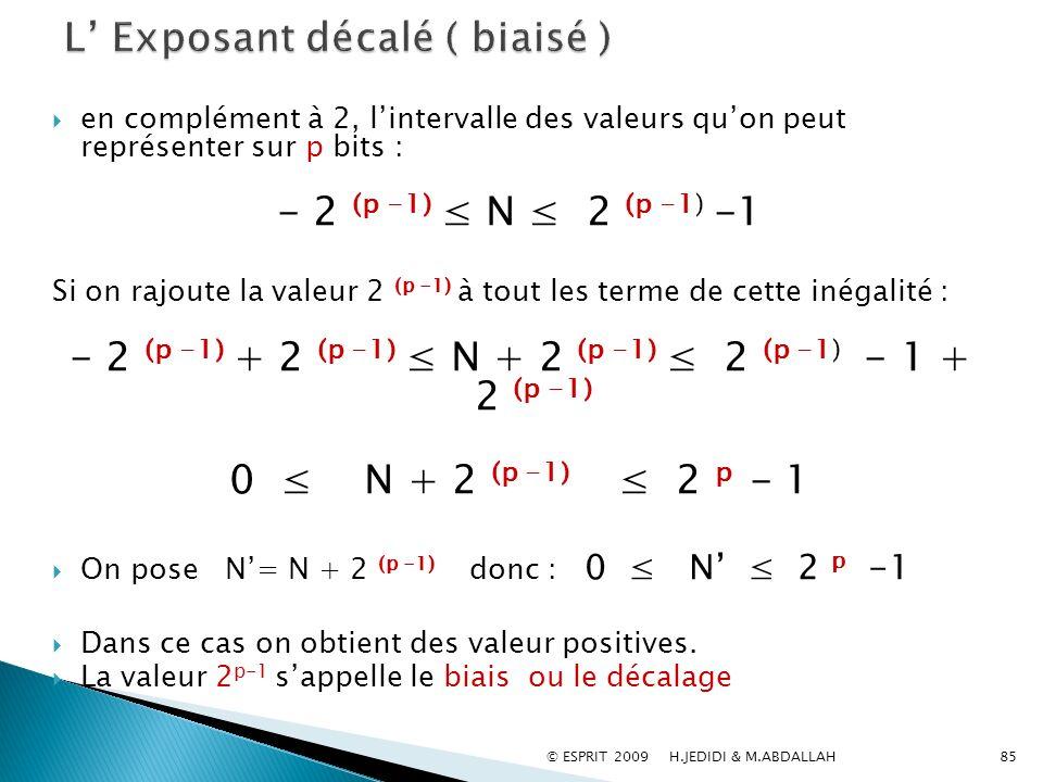en complément à 2, lintervalle des valeurs quon peut représenter sur p bits : - 2 (p -1) N 2 (p -1) -1 Si on rajoute la valeur 2 (p -1) à tout les ter
