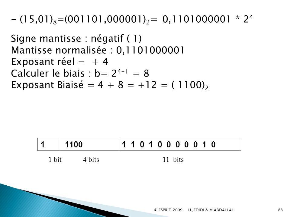 - (15,01) 8 =(001101,000001) 2 = 0,1101000001 * 2 4 Signe mantisse : négatif ( 1) Mantisse normalisée : 0,1101000001 Exposant réel = + 4 Calculer le b