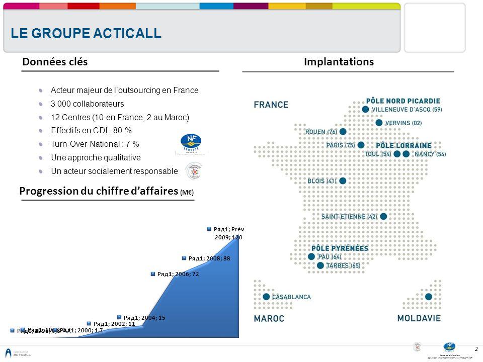 Centre de relation client Délivré par AFNOR Certification - www.marque-nf.com LE GROUPE ACTICALL Implantations Acteur majeur de loutsourcing en France