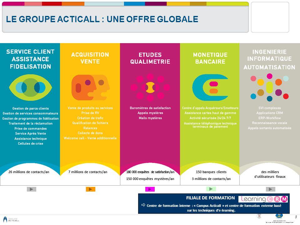 Centre de relation client Délivré par AFNOR Certification - www.marque-nf.com LE GROUPE ACTICALL : UNE OFFRE GLOBALE 3 26 millions de contacts/an7 mil