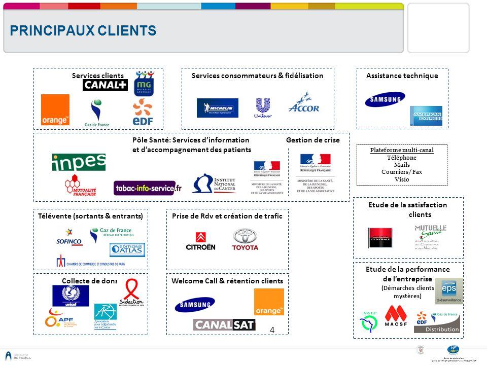Centre de relation client Délivré par AFNOR Certification - www.marque-nf.com PRINCIPAUX CLIENTS Services clientsServices consommateurs & fidélisation