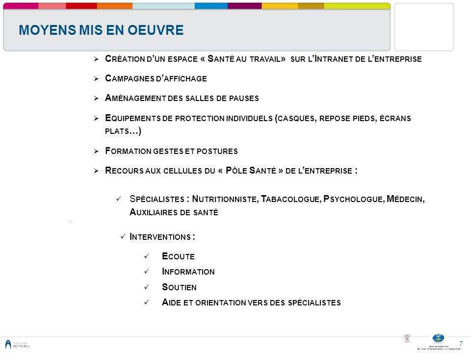 Centre de relation client Délivré par AFNOR Certification - www.marque-nf.com 7 MOYENS MIS EN OEUVRE C RÉATION D UN ESPACE « S ANTÉ AU TRAVAIL » SUR L