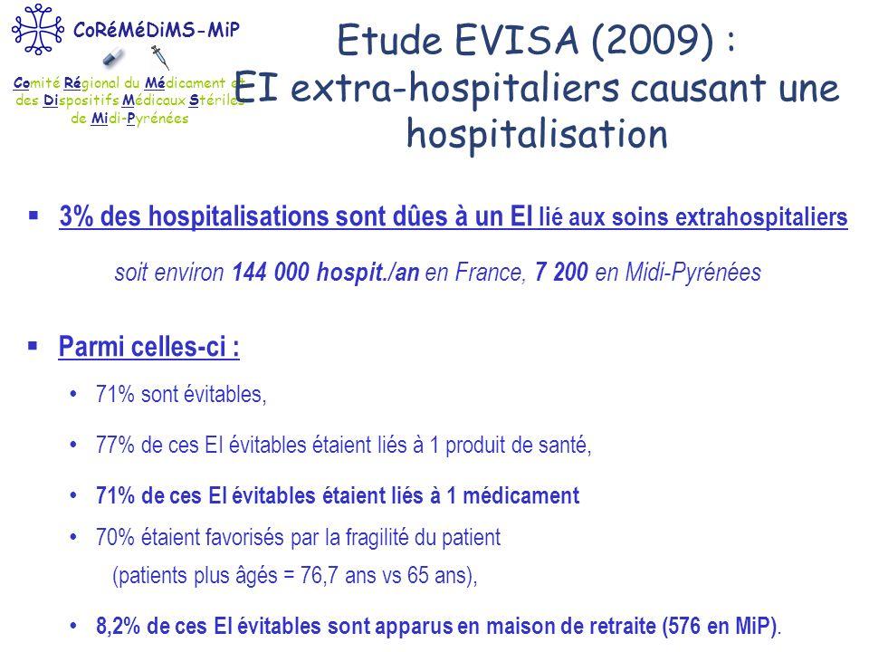 Comité Régional du Médicament et des Dispositifs Médicaux Stériles de Midi-Pyrénées CoRéMéDiMS-MiP Etude EVISA (2009) : EI extra-hospitaliers causant