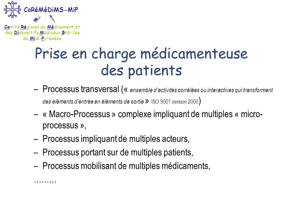 Comité Régional du Médicament et des Dispositifs Médicaux Stériles de Midi-Pyrénées CoRéMéDiMS-MiP Prise en charge médicamenteuse des patients –Proces
