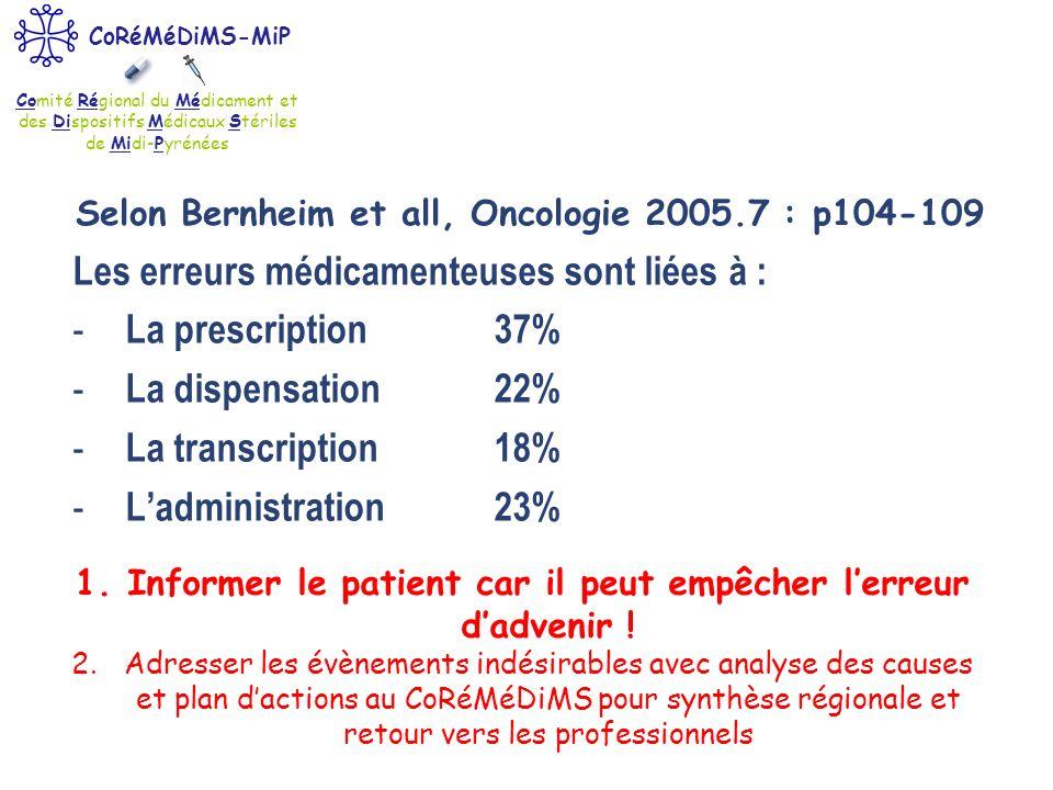 Comité Régional du Médicament et des Dispositifs Médicaux Stériles de Midi-Pyrénées CoRéMéDiMS-MiP Selon Bernheim et all, Oncologie 2005.7 : p104-109