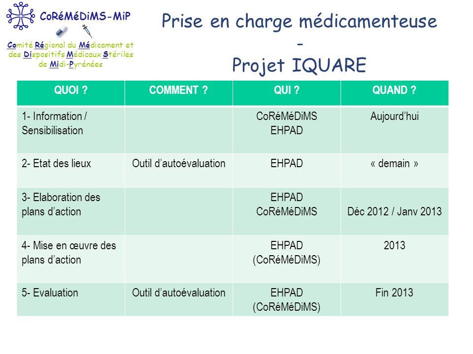 Comité Régional du Médicament et des Dispositifs Médicaux Stériles de Midi-Pyrénées CoRéMéDiMS-MiP Prise en charge médicamenteuse - Projet IQUARE QUOI