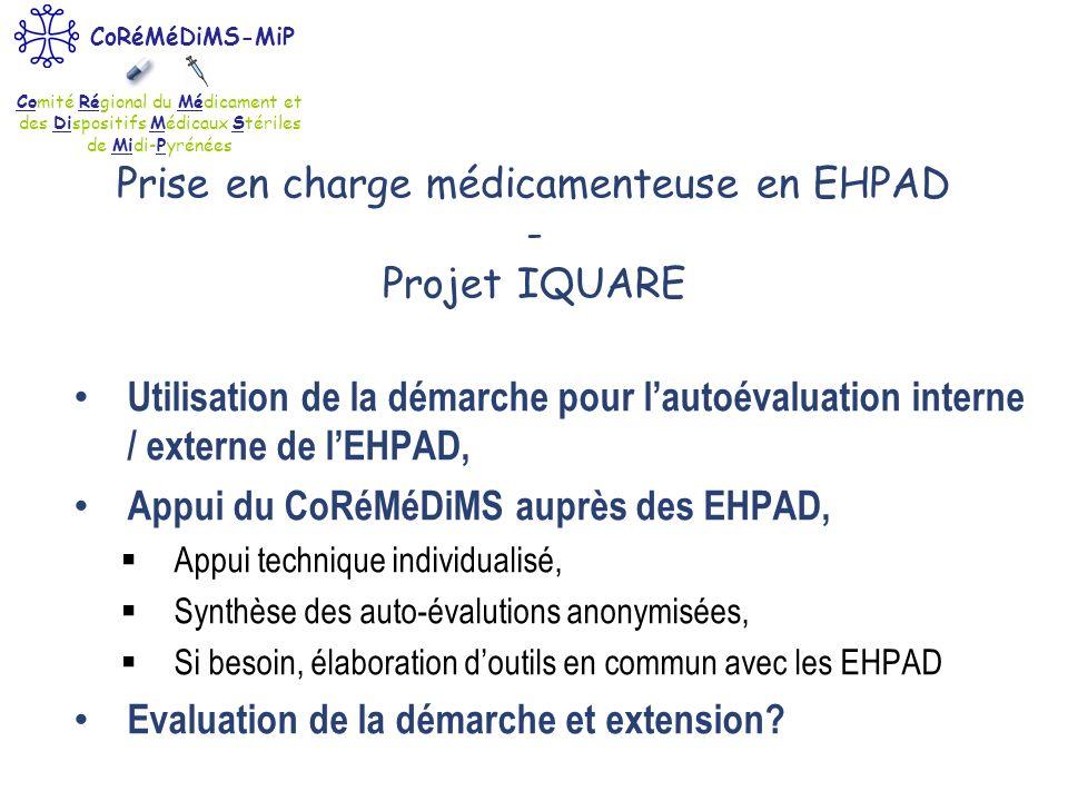 Comité Régional du Médicament et des Dispositifs Médicaux Stériles de Midi-Pyrénées CoRéMéDiMS-MiP Utilisation de la démarche pour lautoévaluation int