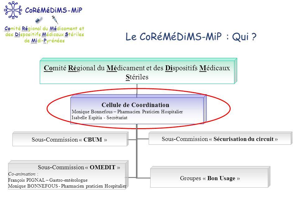 Comité Régional du Médicament et des Dispositifs Médicaux Stériles de Midi-Pyrénées CoRéMéDiMS-MiP Comité Régional du Médicament et des Dispositifs Mé
