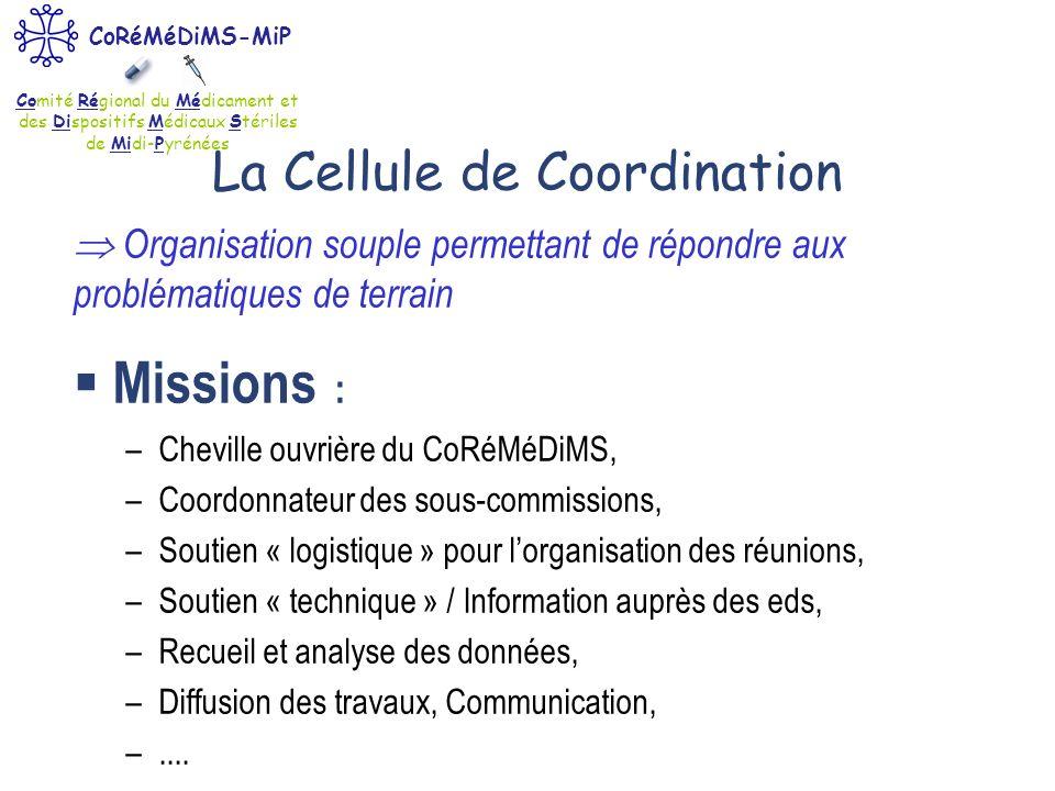 Comité Régional du Médicament et des Dispositifs Médicaux Stériles de Midi-Pyrénées CoRéMéDiMS-MiP La Cellule de Coordination Organisation souple perm