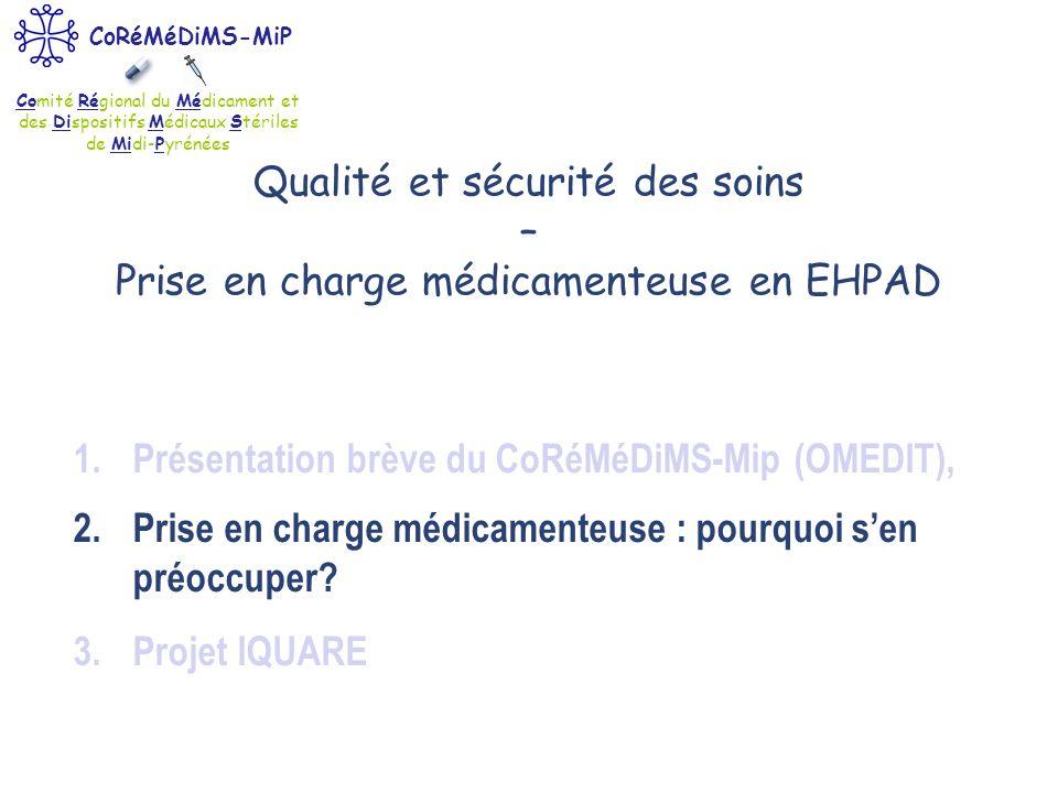 Comité Régional du Médicament et des Dispositifs Médicaux Stériles de Midi-Pyrénées CoRéMéDiMS-MiP Etudes ENEIS (2004-2009) EI en établissements de santé EIG dus aux produits de santé : 1,7 jours dhospitalisation Dont : - 1,3 dus aux médicaments - 40 % sont évitables Soit pour 2 millions de jours dhospitalisations MCO en Midi-Pyrénées en 2006 : - 3 400 EIG dus aux pdts de santé, dont 2 600 dus aux mdcts, dont 1360 évitables.