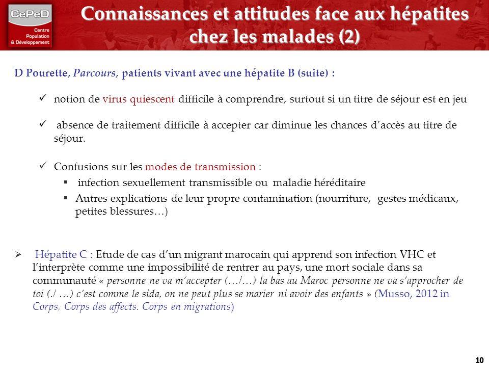 Connaissances et attitudes face aux hépatites chez les malades (2) D Pourette, Parcours, patients vivant avec une hépatite B (suite) : notion de virus