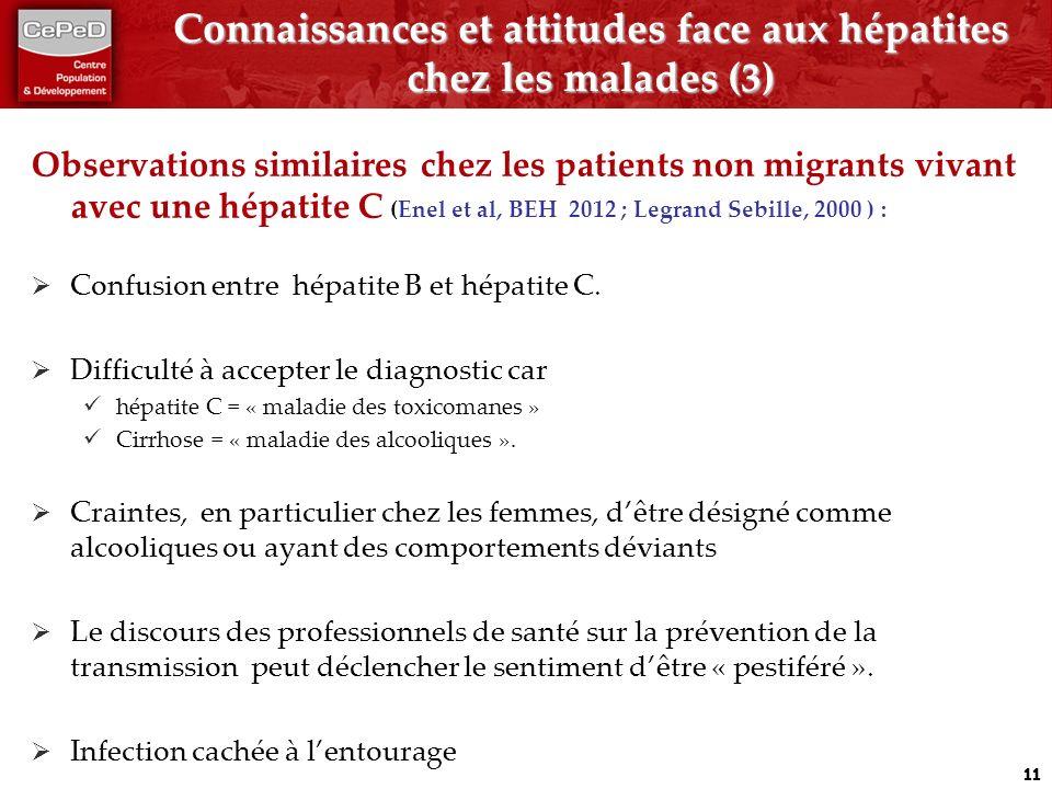 Connaissances et attitudes face aux hépatites chez les malades (3) Observations similaires chez les patients non migrants vivant avec une hépatite C (Enel et al, BEH 2012 ; Legrand Sebille, 2000 ) : Confusion entre hépatite B et hépatite C.