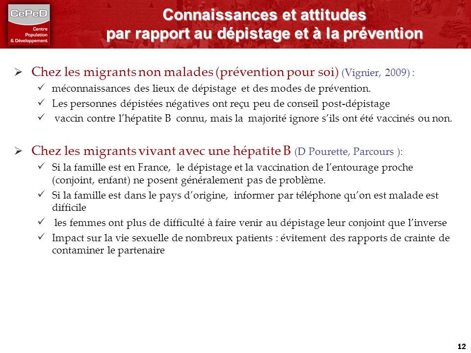 Connaissances et attitudes par rapport au dépistage et à la prévention Chez les migrants non malades (prévention pour soi) (Vignier, 2009) : méconnaissances des lieux de dépistage et des modes de prévention.