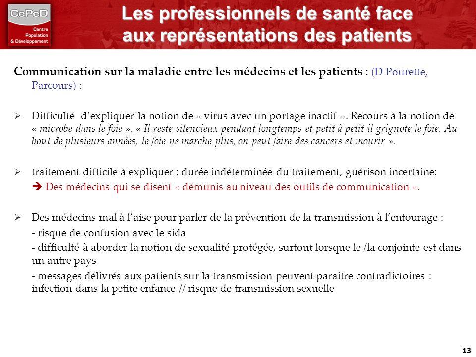 Les professionnels de santé face aux représentations des patients Communication sur la maladie entre les médecins et les patients : (D Pourette, Parcours) : Difficulté dexpliquer la notion de « virus avec un portage inactif ».