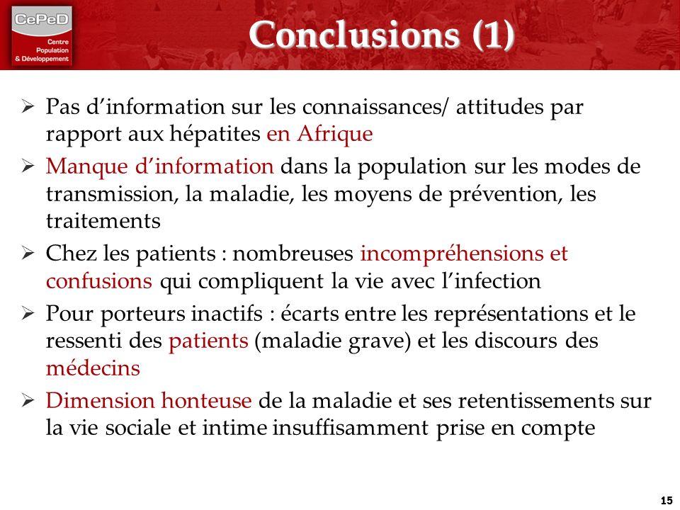 Conclusions (1) Pas dinformation sur les connaissances/ attitudes par rapport aux hépatites en Afrique Manque dinformation dans la population sur les