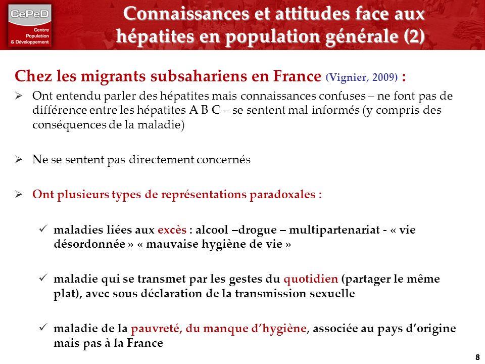 Connaissances et attitudes face aux hépatites en population générale (2) Chez les migrants subsahariens en France (Vignier, 2009) : Ont entendu parler