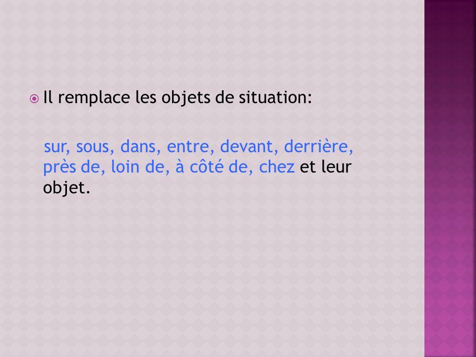 Il remplace les objets de situation: sur, sous, dans, entre, devant, derrière, près de, loin de, à côté de, chez et leur objet.