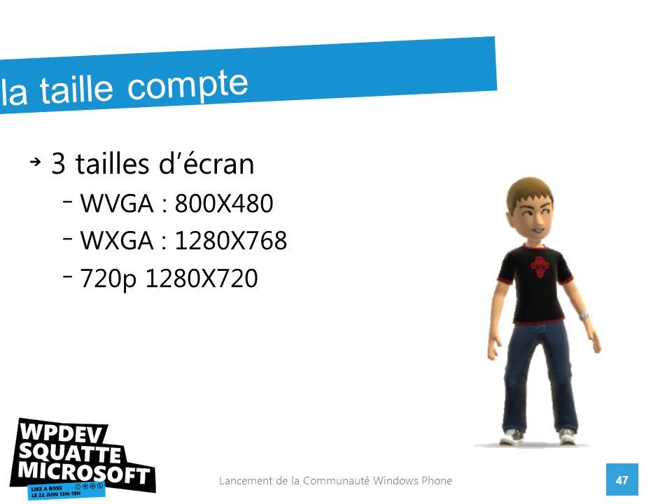 3 tailles décran WVGA : 800X480 WXGA : 1280X768 720p 1280X720 47Lancement de la Communauté Windows Phone la taille compte