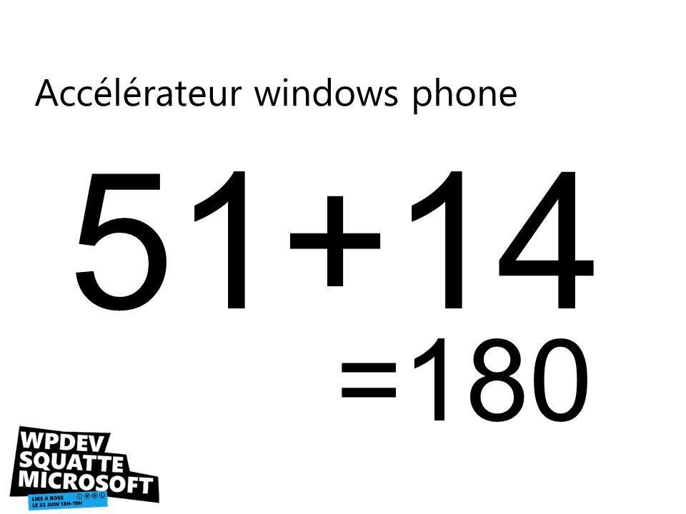 Sera toujours vendu en tant que moyen de gamme 38Lancement de la Communauté Windows Phone Windows Phone 7.8