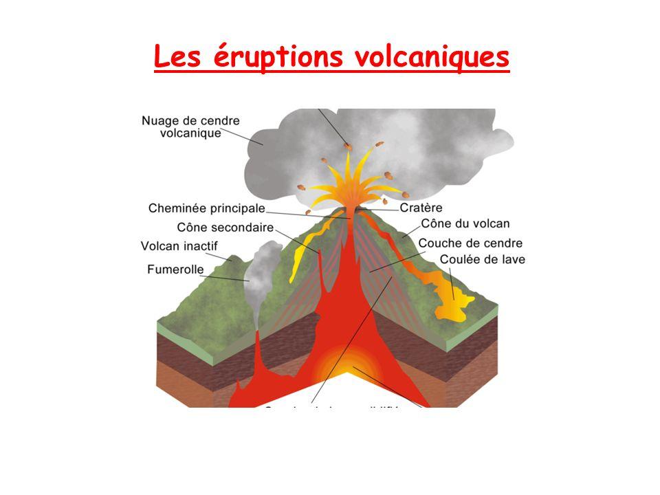Comment lHomme peut-il prévoir les éruptions volcaniques 16/20 Vous navez pas exposé les outils de prévention. Il manque les sources.