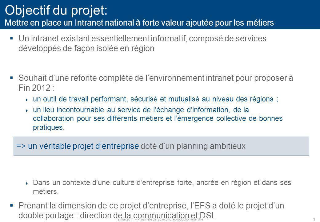 39 mai 2011 – Propriété de Solucom, reproduction interdite Un intranet existant essentiellement informatif, composé de services développés de façon is