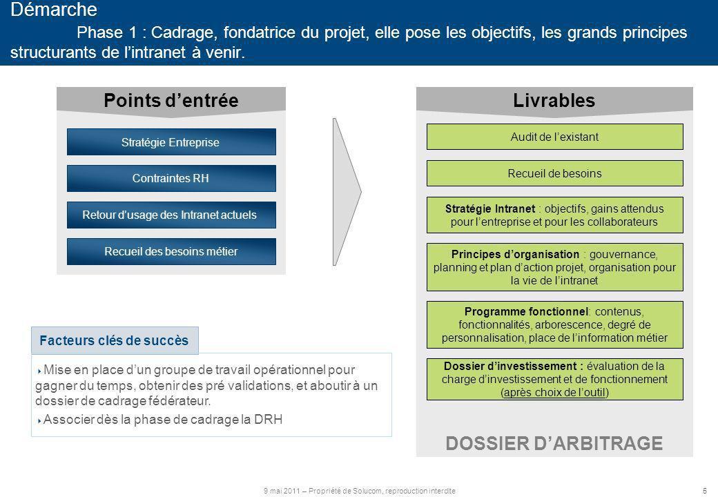 59 mai 2011 – Propriété de Solucom, reproduction interdite DOSSIER DARBITRAGE Programme fonctionnel: contenus, fonctionnalités, arborescence, degré de