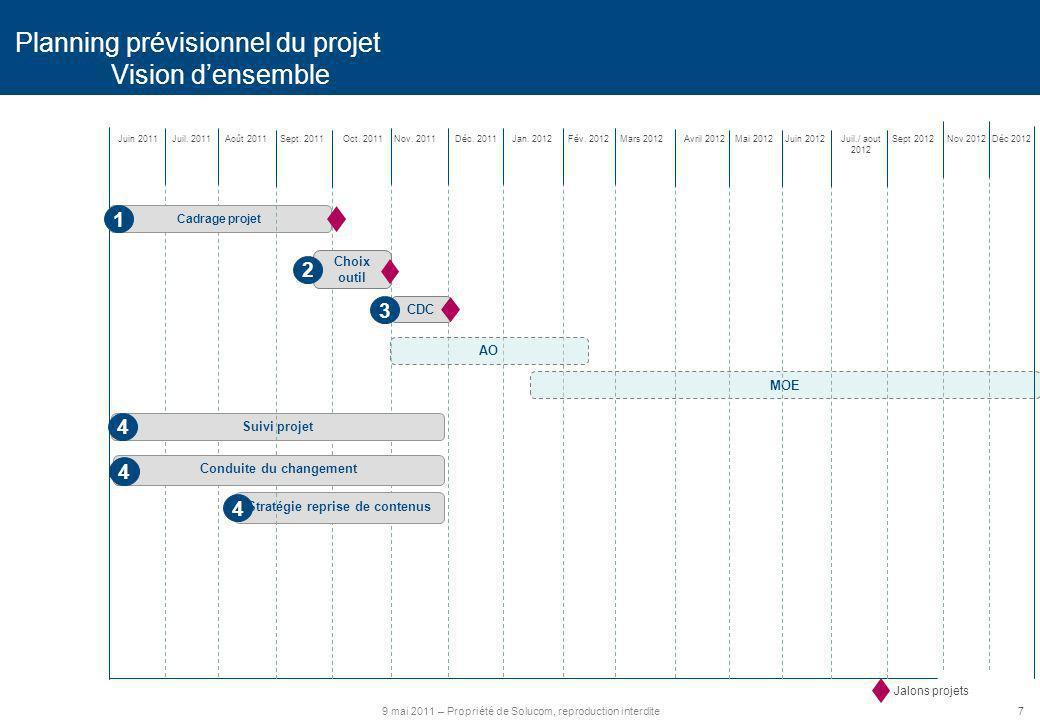 79 mai 2011 – Propriété de Solucom, reproduction interdite Planning prévisionnel du projet Vision densemble Juin 2011Juil. 2011Août 2011Sept. 2011Oct.