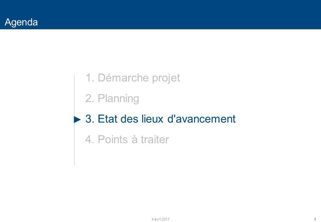 9 Projet dintranet national État des lieux davancement Cadrage projet Avancement : Entretien avec Mme Marion et M.
