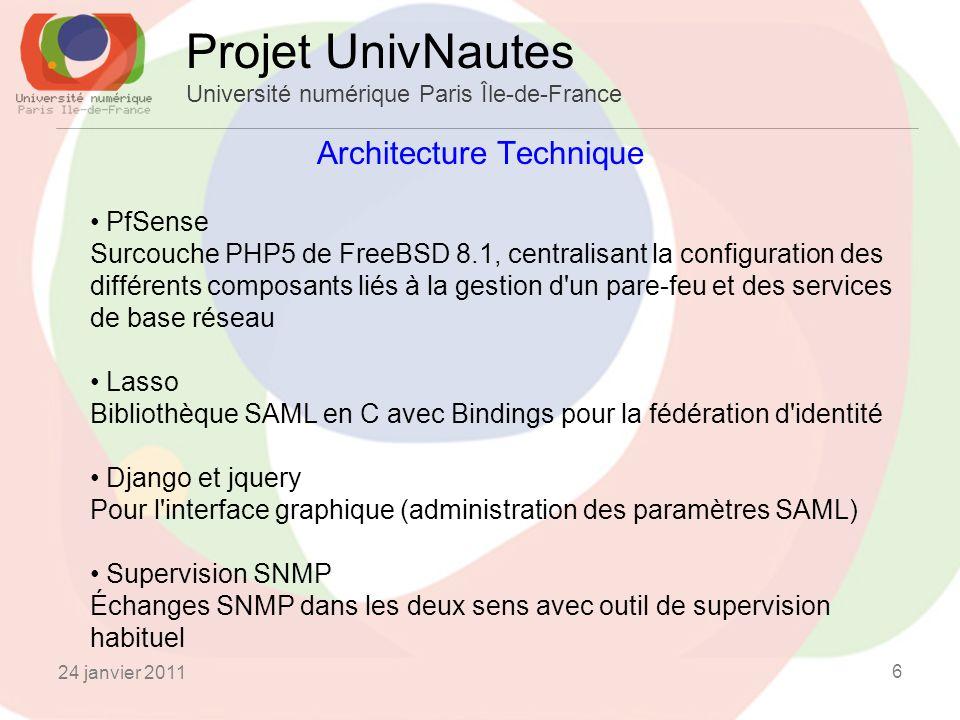 Architecture Technique Projet UnivNautes Université numérique Paris Île-de-France 24 janvier 2011 7