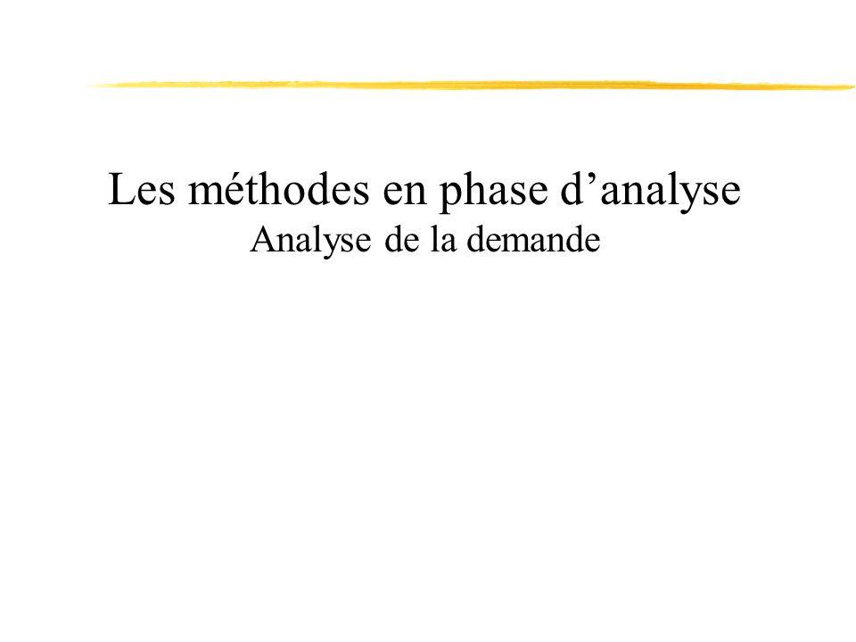 Les méthodes en phase danalyse Analyse de la demande