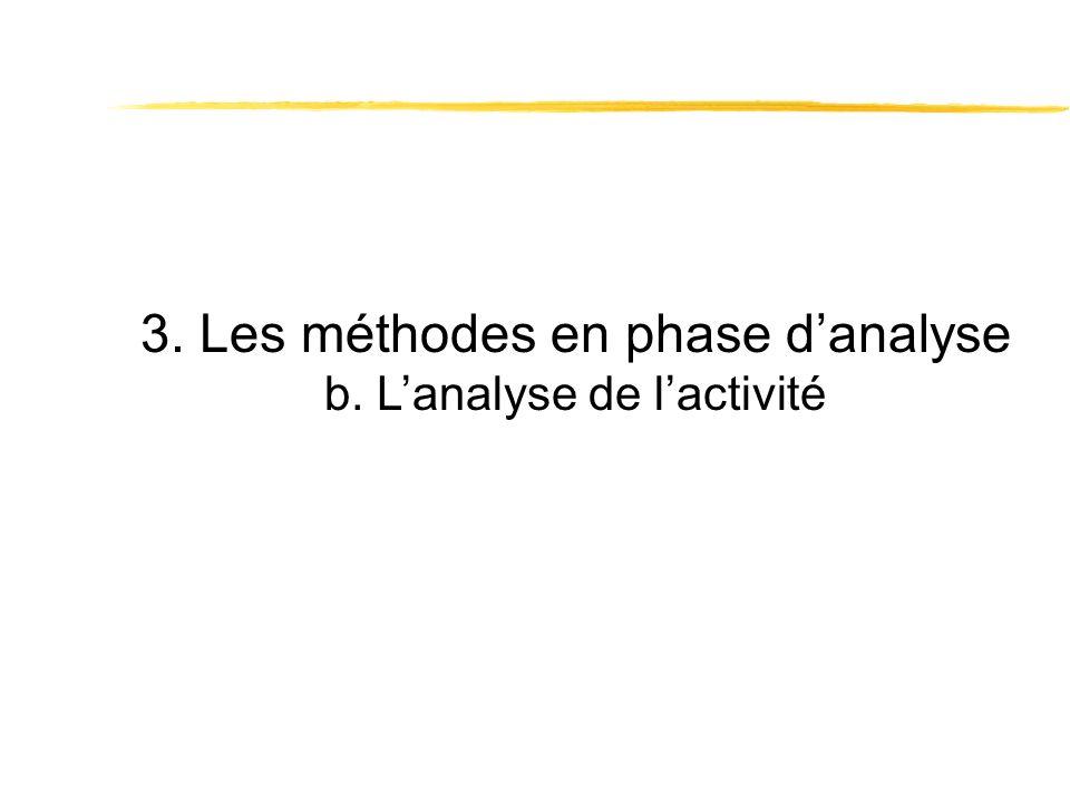 3. Les méthodes en phase danalyse b. Lanalyse de lactivité