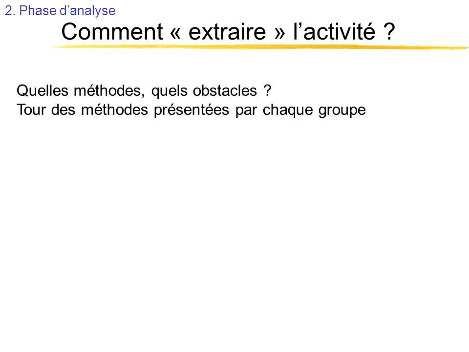 Comment « extraire » lactivité ? Quelles méthodes, quels obstacles ? Tour des méthodes présentées par chaque groupe 2. Phase danalyse