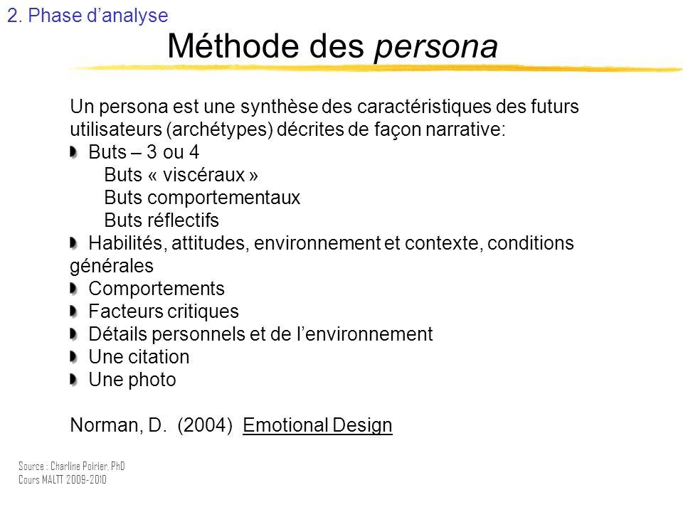 Méthode des persona 2. Phase danalyse Source : Charline Poirier, PhD Cours MALTT 2009-2010 Un persona est une synthèse des caractéristiques des futurs