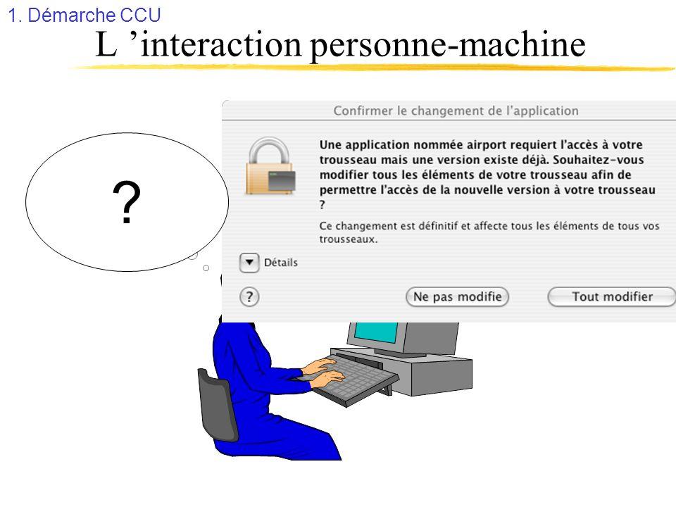 L ergonomie des IPM a pour objectif d améliorer la qualité des interactions personne-machine Représentations des utilisateurs Représentations induites, modèles implicites 1.