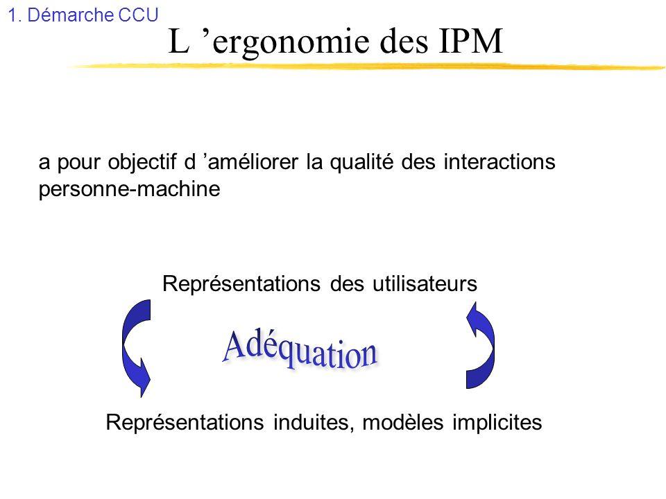 L ergonomie des IPM a pour objectif d améliorer la qualité des interactions personne-machine Représentations des utilisateurs Représentations induites