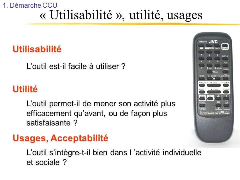« Utilisabilité », utilité, usages Loutil permet-il de mener son activité plus efficacement quavant, ou de façon plus satisfaisante ? Utilité Loutil e
