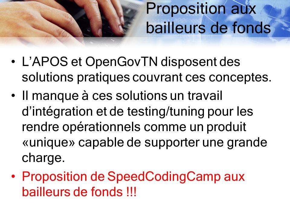 Proposition aux bailleurs de fonds LAPOS et OpenGovTN disposent des solutions pratiques couvrant ces conceptes. Il manque à ces solutions un travail d