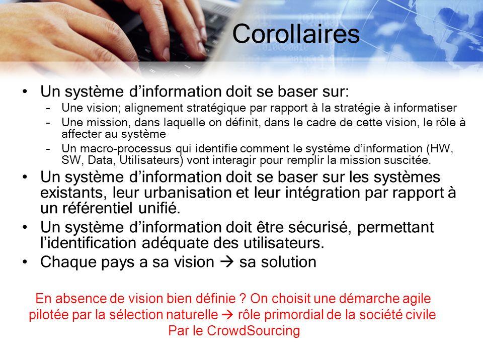 Corollaires Un système dinformation doit se baser sur: –Une vision; alignement stratégique par rapport à la stratégie à informatiser –Une mission, dan