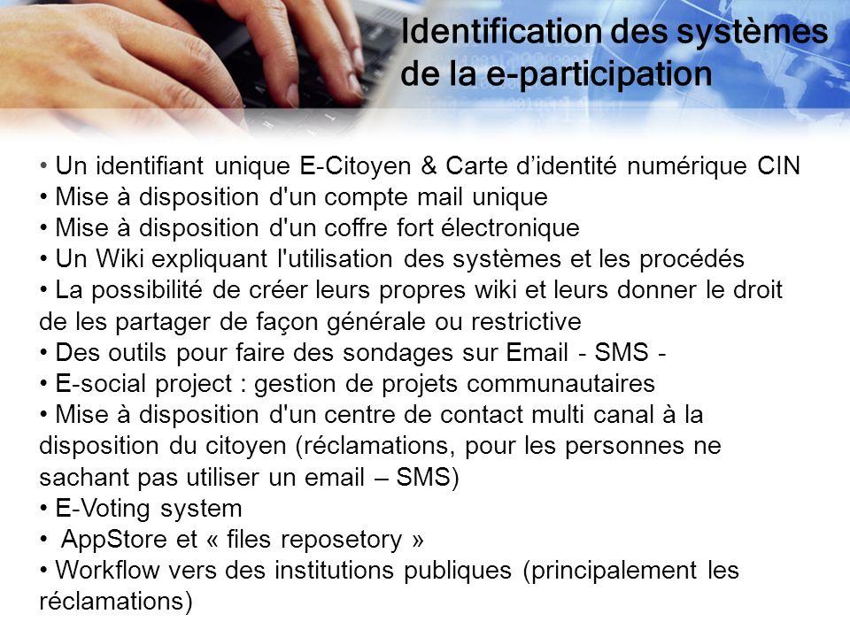 Identification des systèmes de la e-participation Un identifiant unique E-Citoyen & Carte didentité numérique CIN Mise à disposition d'un compte mail