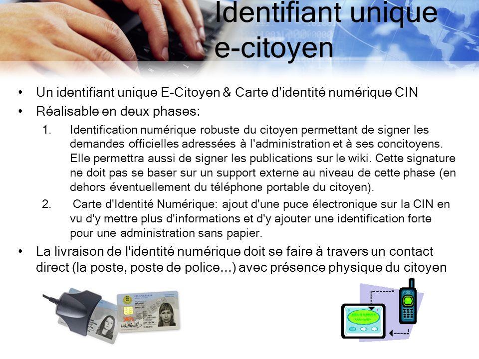 Identifiant unique e-citoyen Un identifiant unique E-Citoyen & Carte didentité numérique CIN Réalisable en deux phases: 1.Identification numérique rob