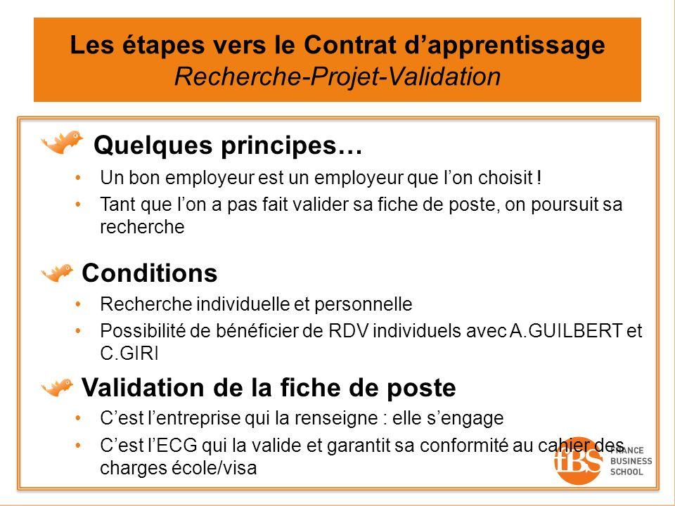 Les étapes vers le Contrat dapprentissage Recherche-Projet-Validation Quelques principes… Un bon employeur est un employeur que lon choisit .