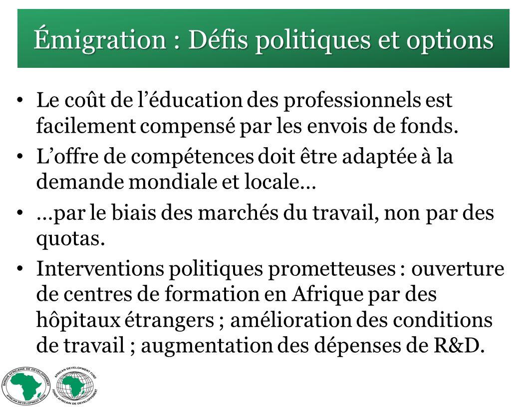 Émigration : Défis politiques et options Le coût de léducation des professionnels est facilement compensé par les envois de fonds.