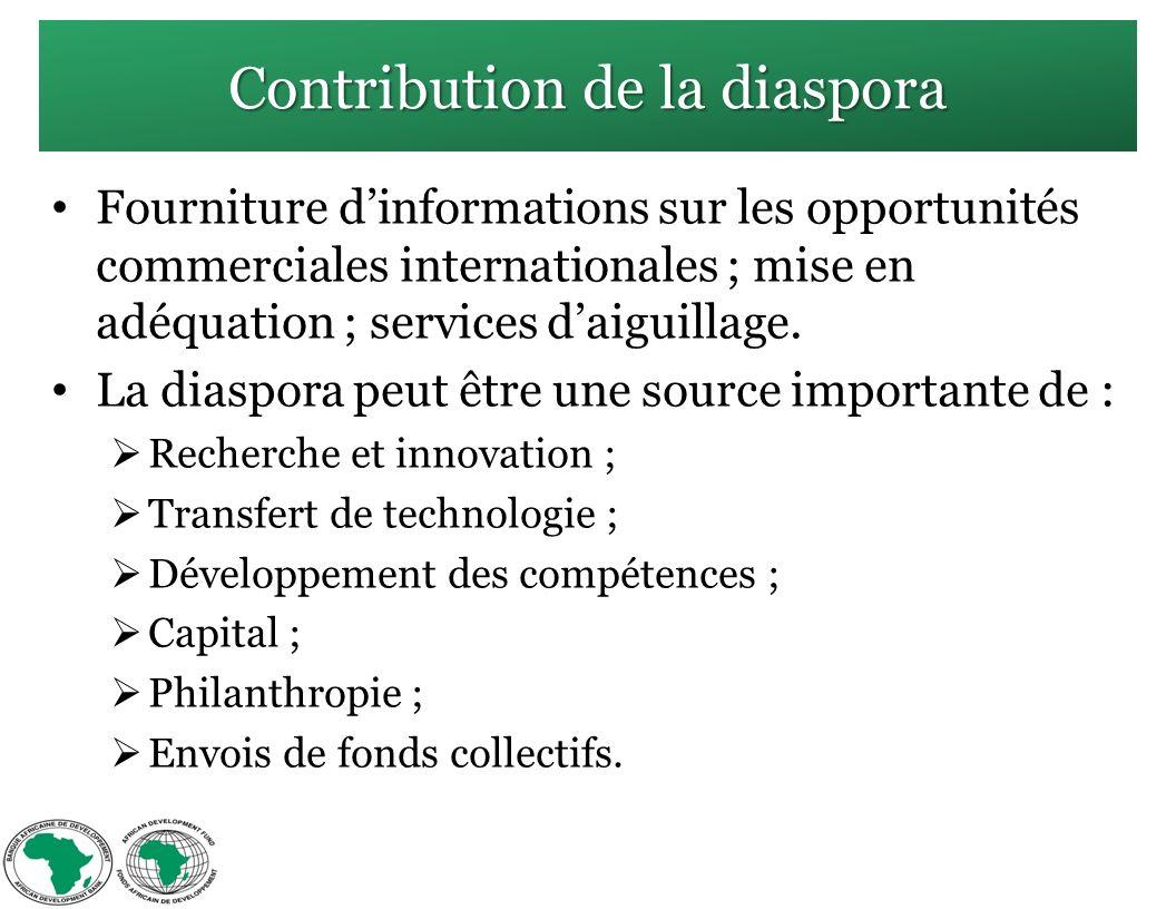 Contribution de la diaspora Fourniture dinformations sur les opportunités commerciales internationales ; mise en adéquation ; services daiguillage.