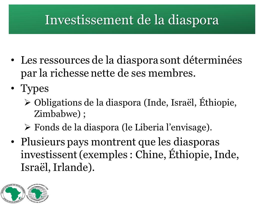 Investissement de la diaspora Les ressources de la diaspora sont déterminées par la richesse nette de ses membres.